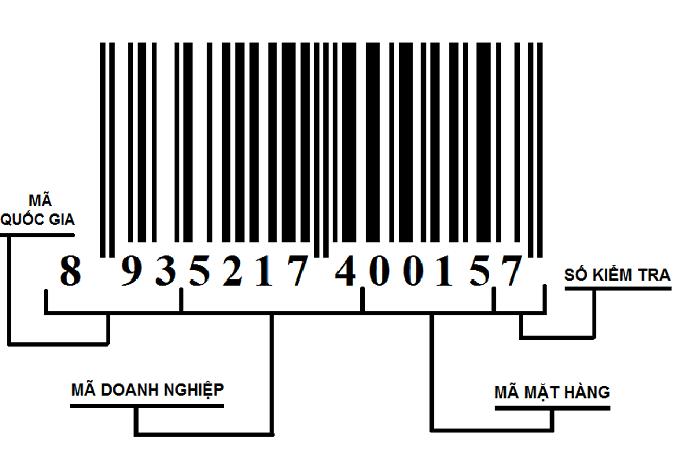 các thông số mã vạch
